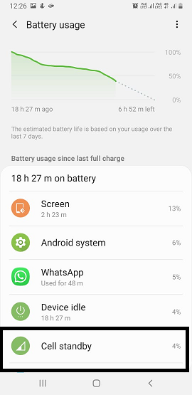 What is cell standby